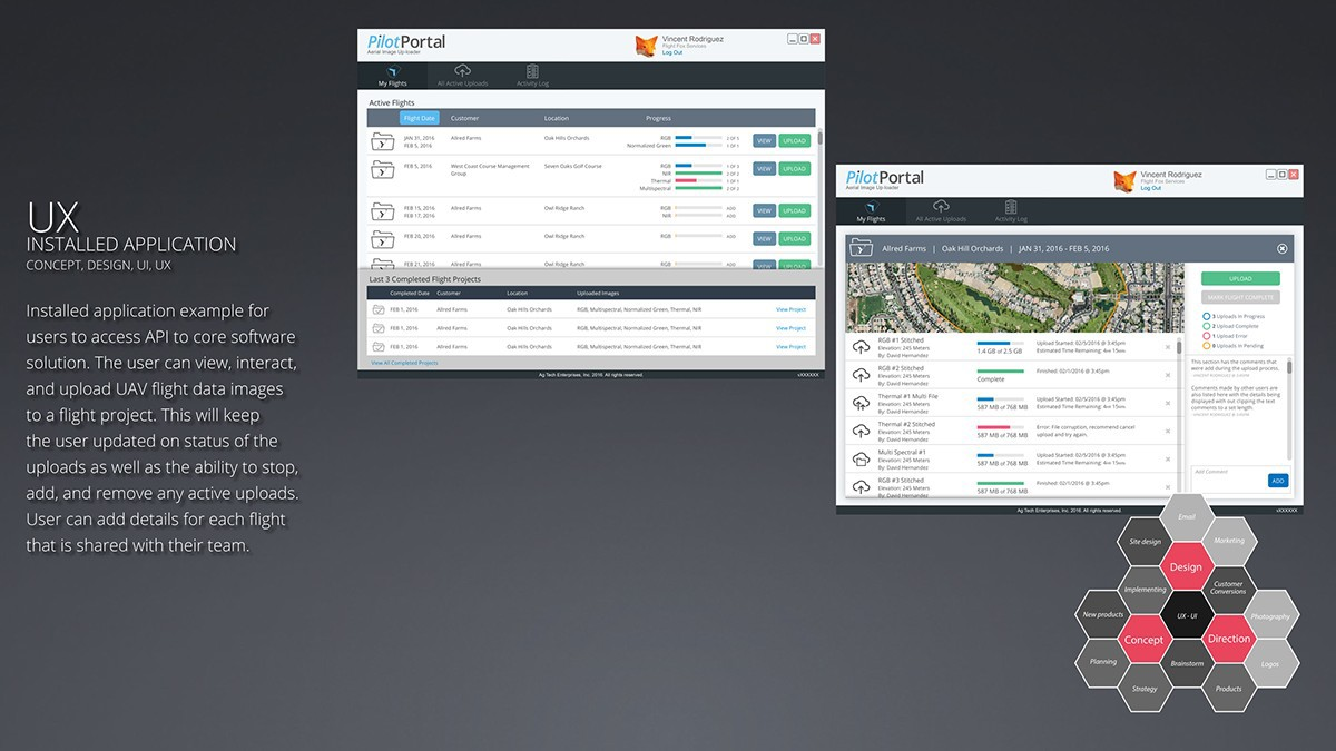 UI ux app software Technology