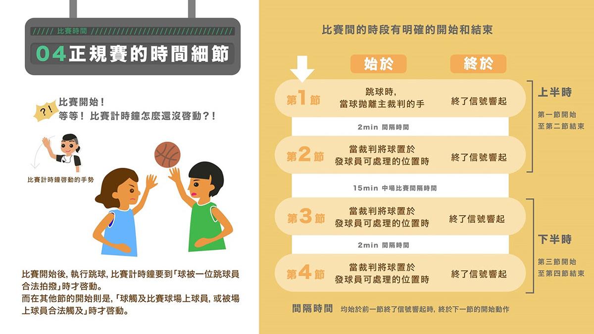 infographic basketball