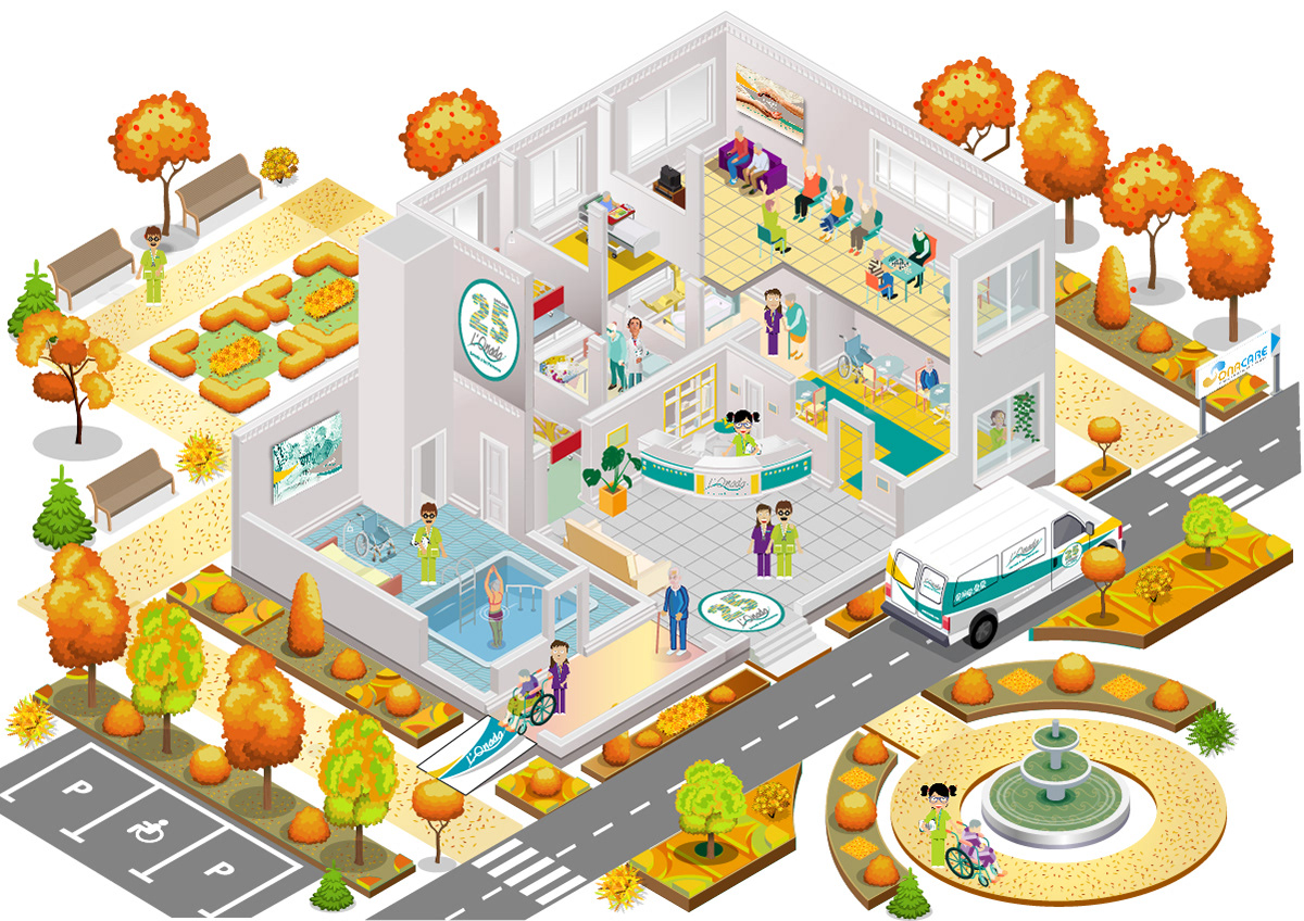 seniorcare healthcare Isometric branding  Web Design  25ANNIVERSARY ArtDirection brandingproject characteranimator corporate