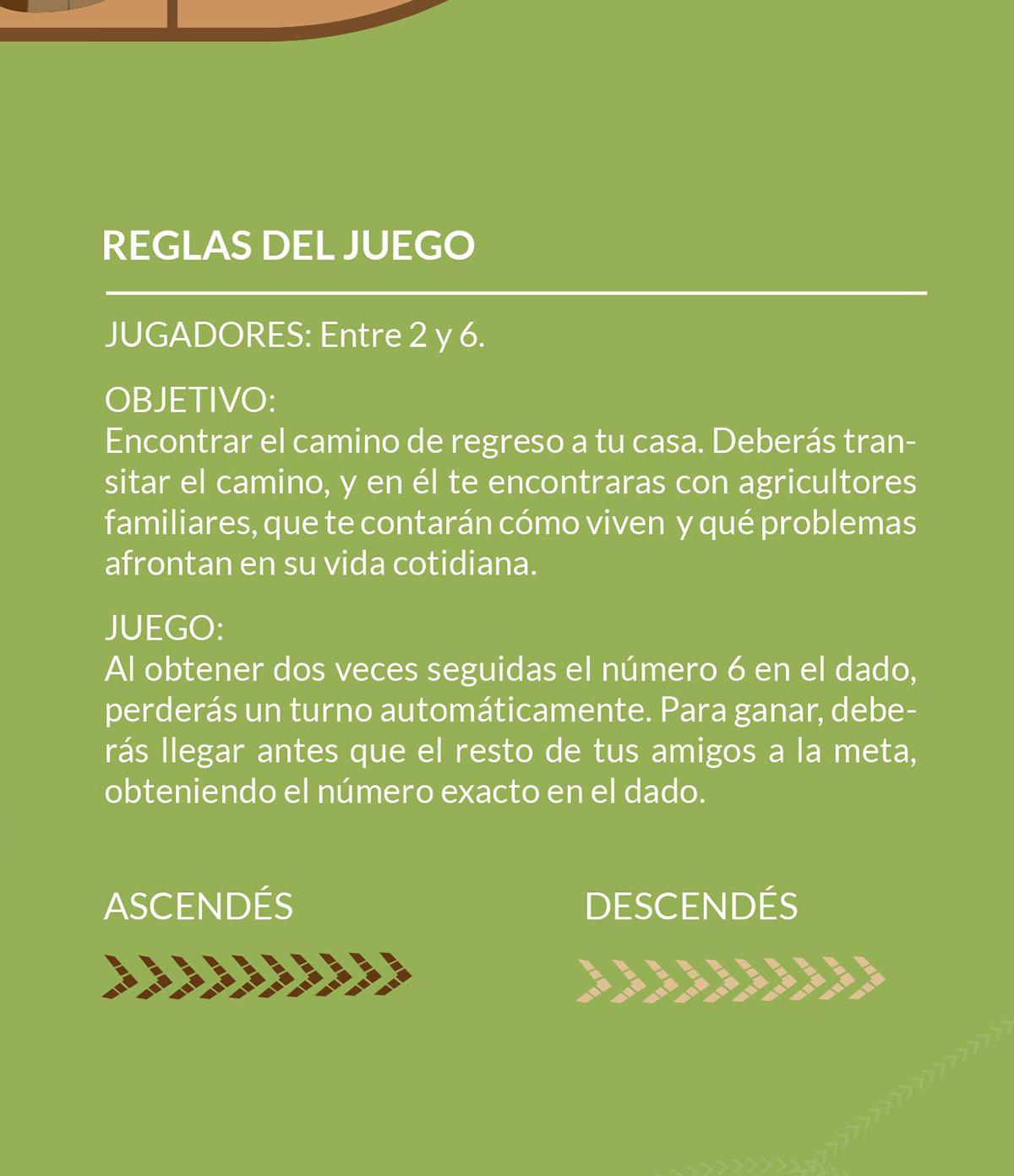 Juego De Mesa On Behance