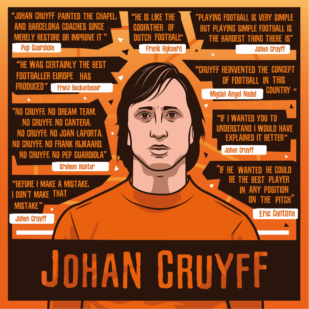 Citaten Johan Cruijff : Johan cruyff for bleacher report uk on behance