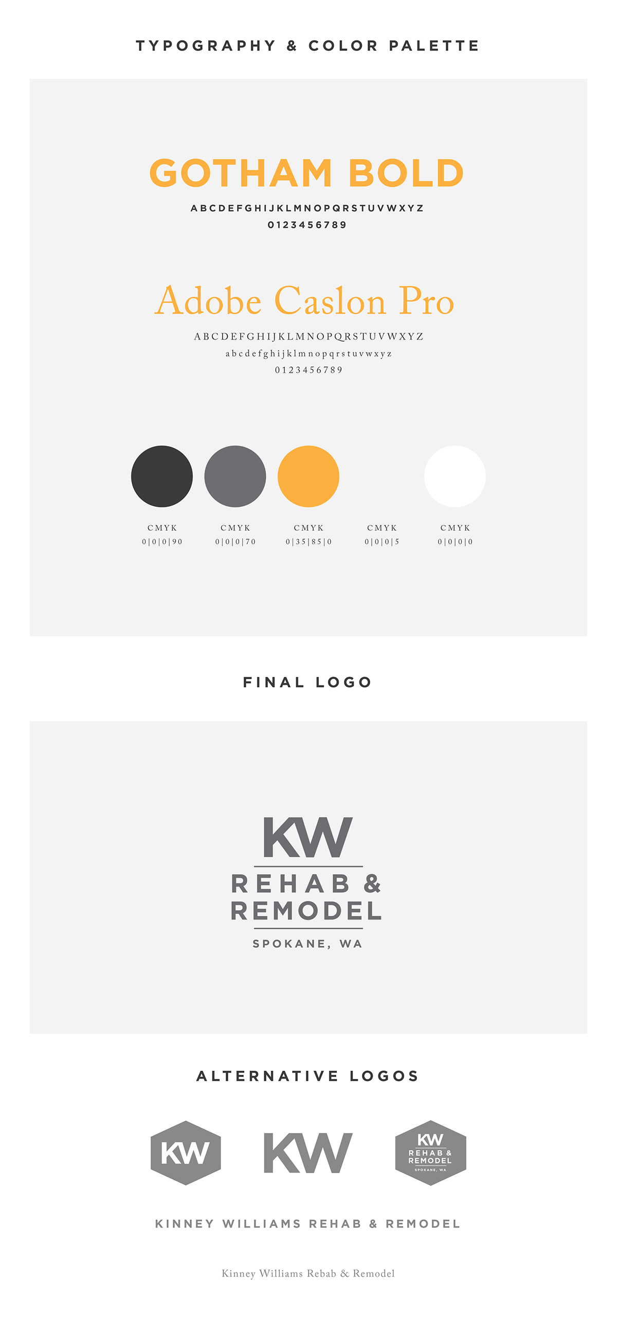 KW Rehab & Remodel on Behance