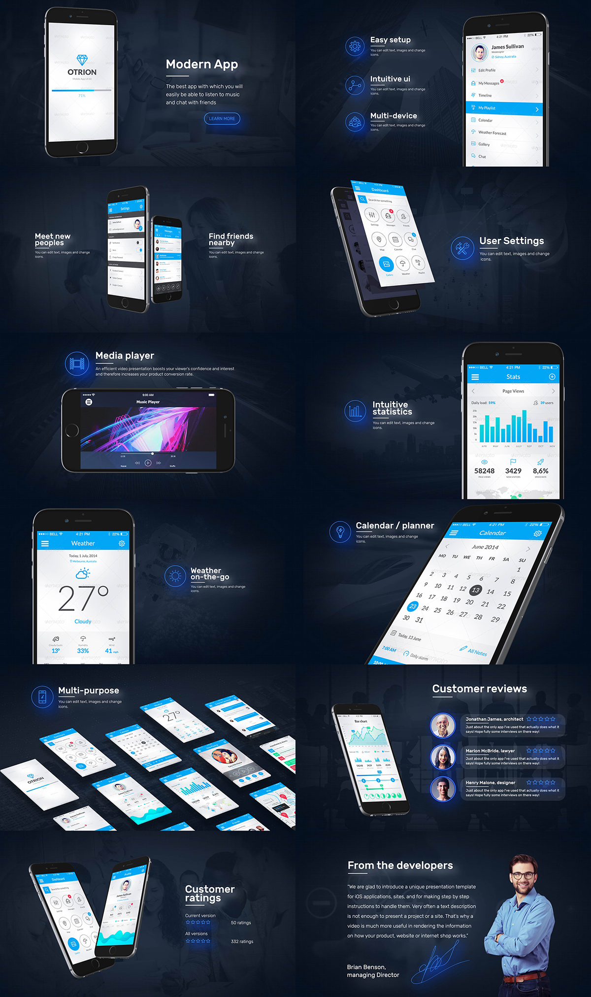 Phone App Presentation Template On Behance - Awesome after effects website template design
