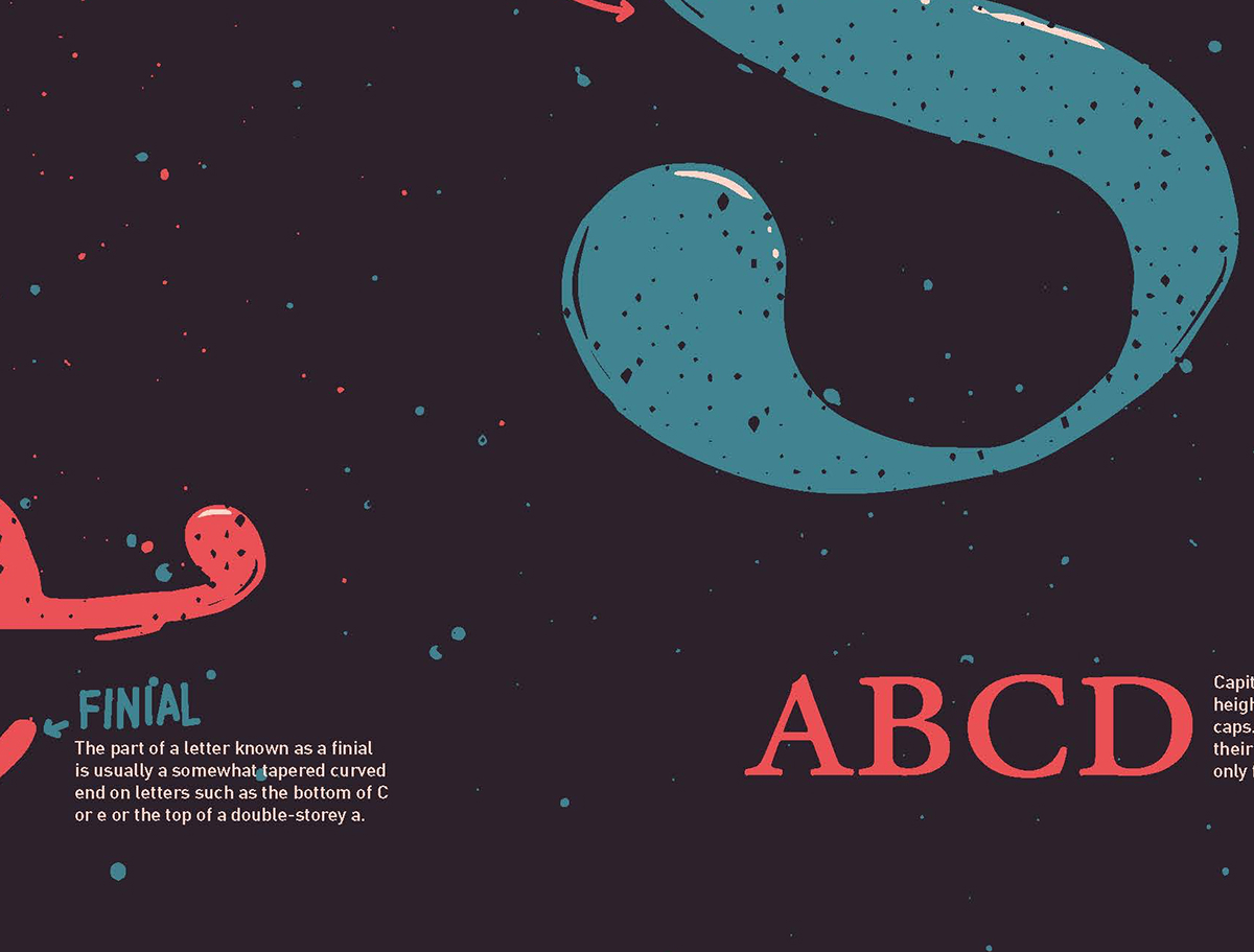 Type Anatomy Poster on RISD Portfolios