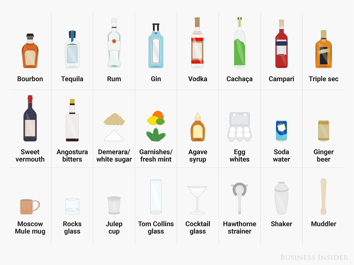 Illustration of ingredients to make classic cocktails