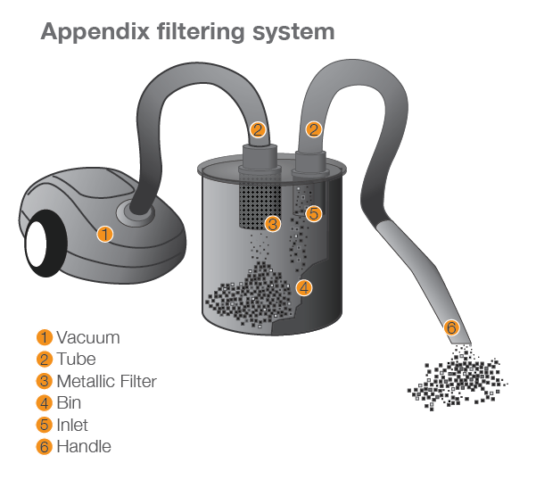 vacuum cleaner,cyclonic filter,innovation,industrial design ,product design ,concept,design concept