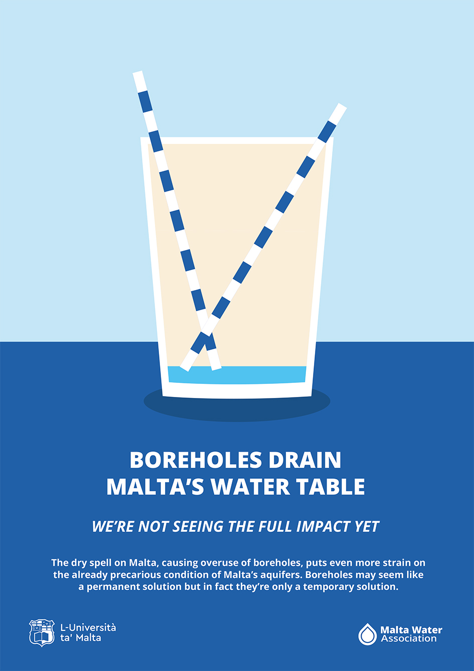 water,campaign,graphic design ,malta,awareness,ILLUSTRATION ,vector