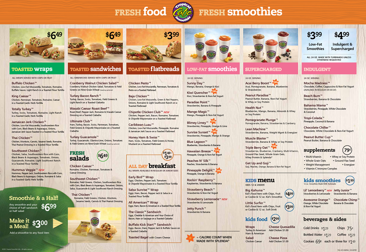 tropical smoothie cafe project Understand tropical smoothie cafe's position in the market, strengths and weaknesses for: business planning: use in the competitor analysis section.