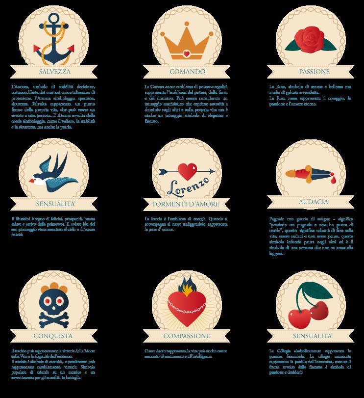 tattoos infographic infographic tatoo