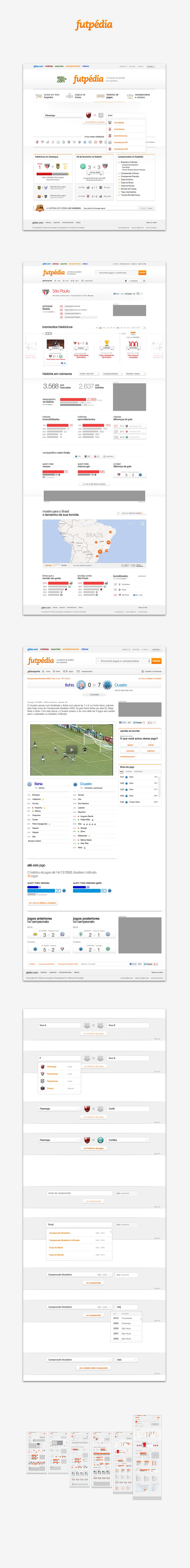 visual design Data infographic data visualization soccer football