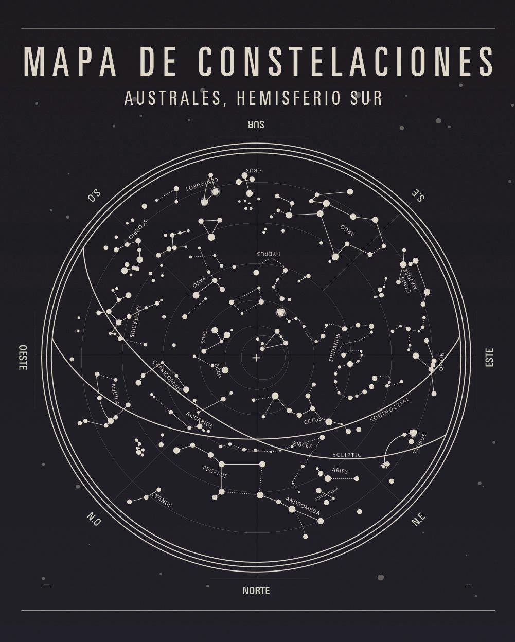 Constelaciones vs Tipografía on Behance