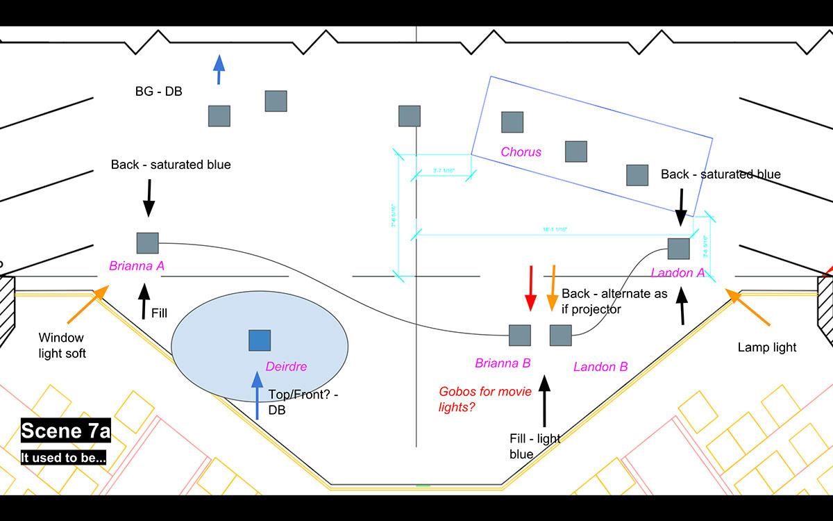 Good Kids Lighting Design On Behance Theater Diagram