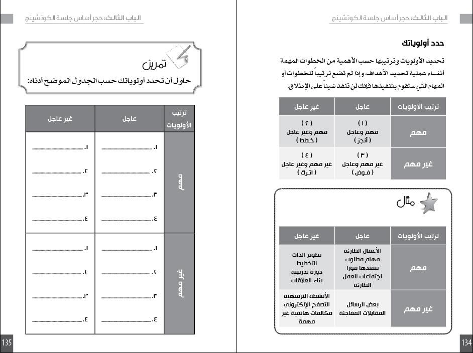 تحميل كتاب 121 دليل ممارس الكوتشنج pdf