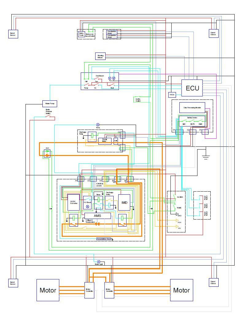 Bitfsae Racecar Design Focusing On Electrical System Behance Wiring Harness Courses Silver Shark V