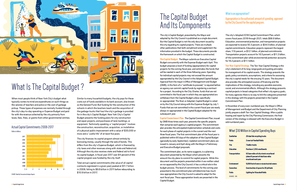NYC Independent Budget Office on MICA Portfolios