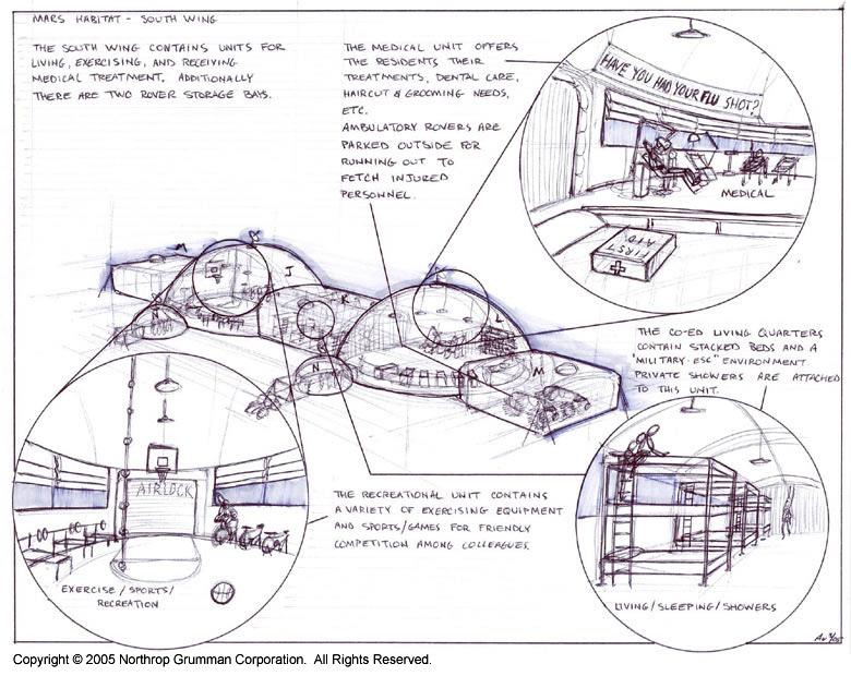 Small Camp Designs