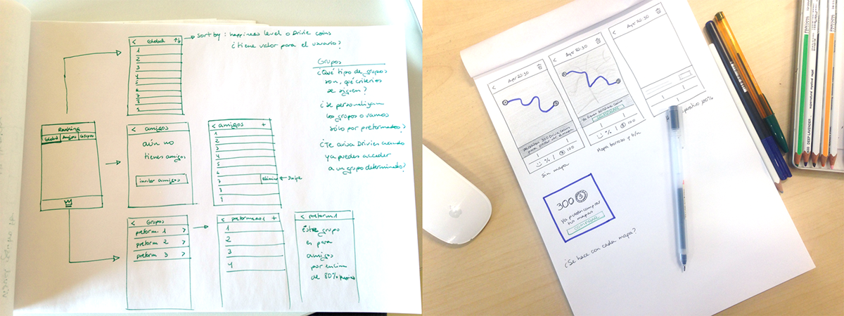 app design wireframes Prototypes sketches customer journey user personas research
