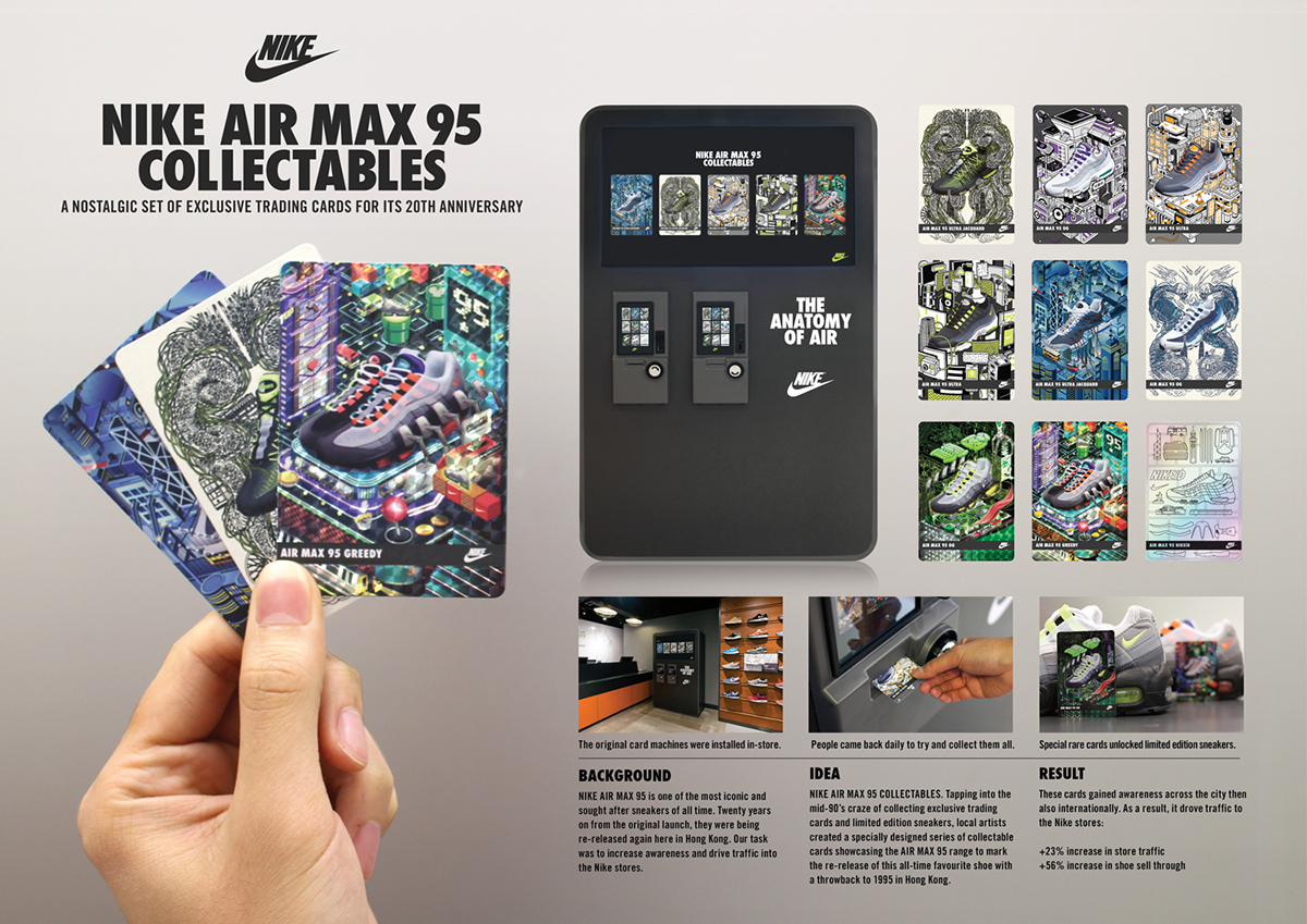 a11c91353320bd Each card was illustrated by local artists reflecting Hong Kong back in 1995  and 2015. Each innovative feature of the sneaker integrated with the city s  ...