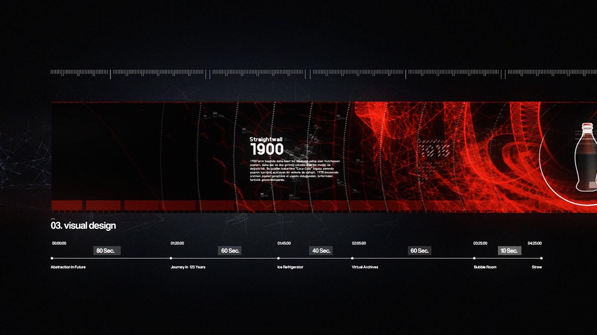 Adobe Portfolio,antilop,Coca Cola,125th year exhibition,projection mapping,indoor mapping