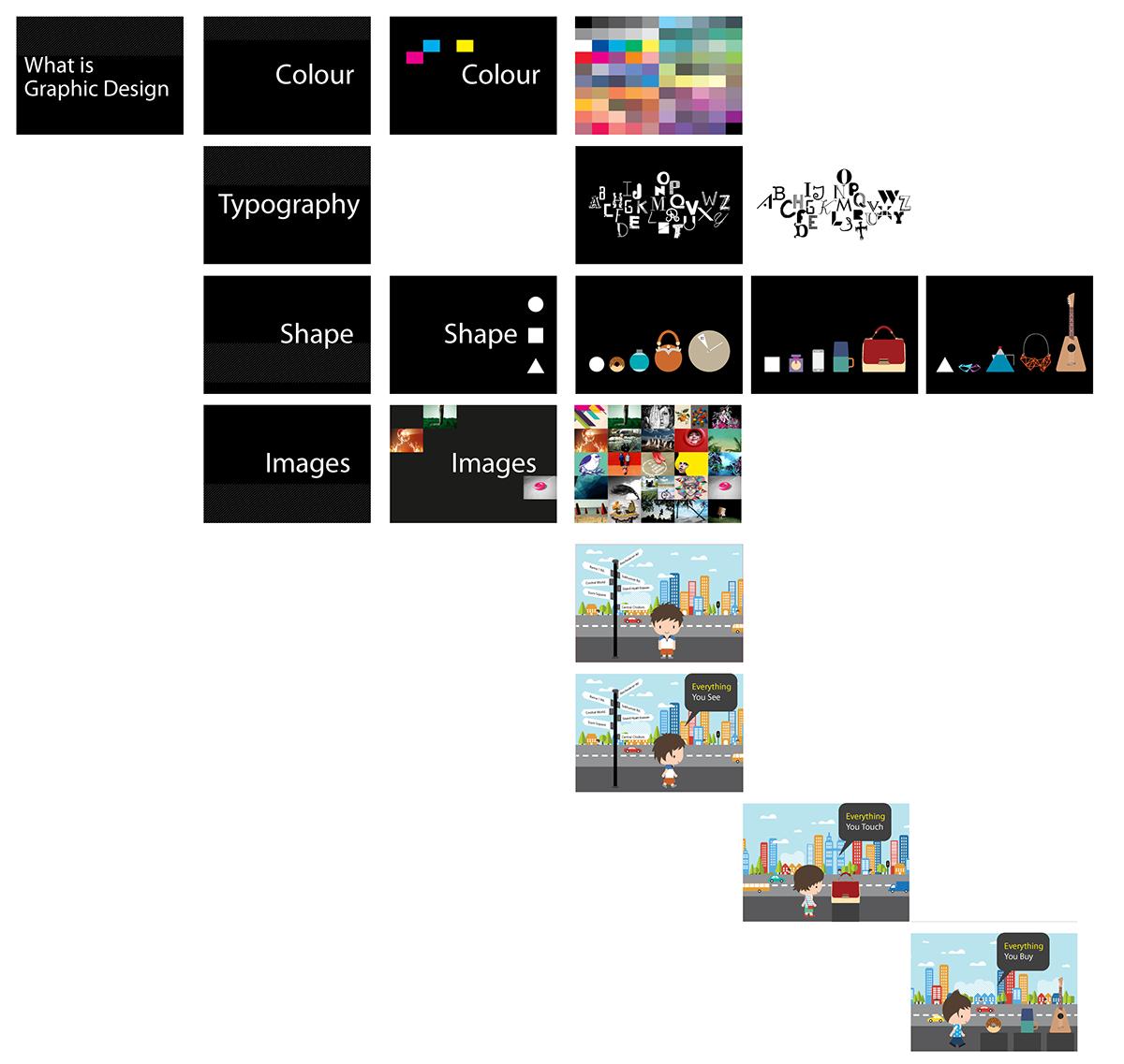 Illustrator Editing  Flash presentation Collaboration