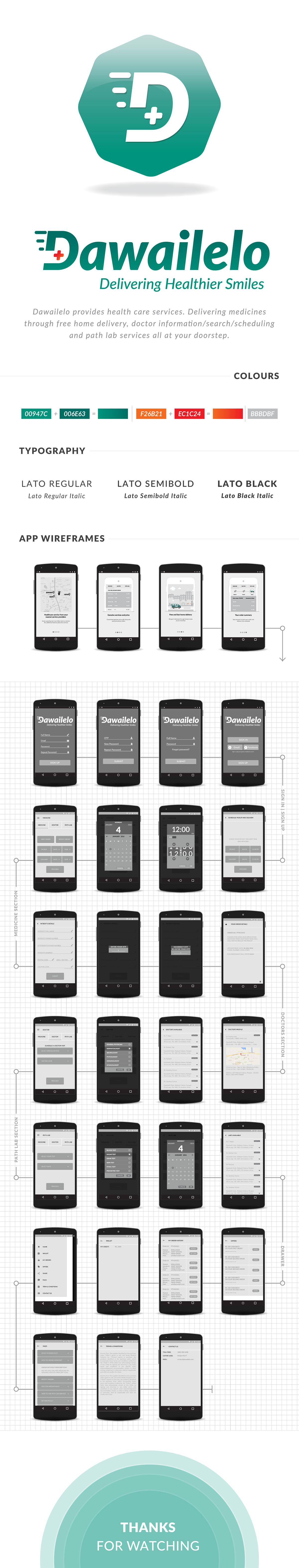 user interface wireframe brand identity