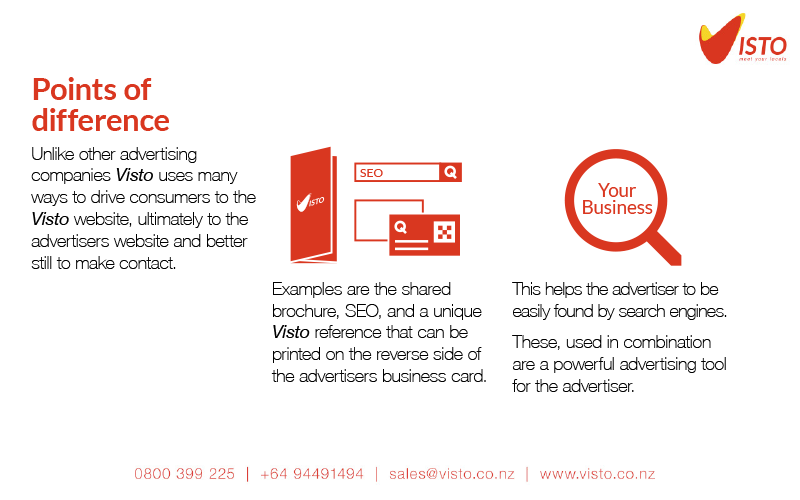 presentation slide ads adverts Advertisers local business auckland