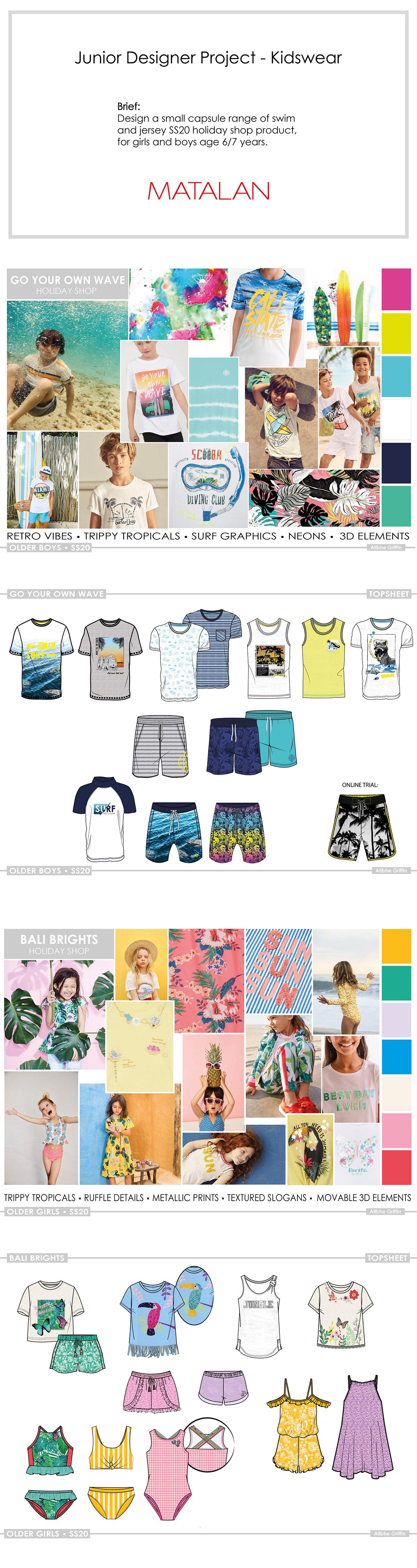 Fashion  design graphics Childrens Fashion kidswear ILLUSTRATION  print mood