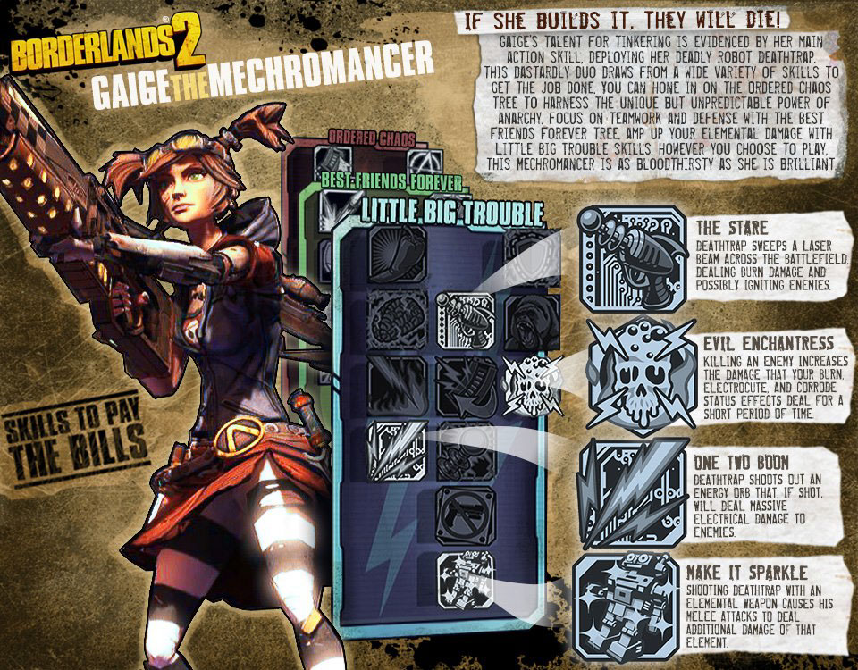 Borderlands 2 Social Media Campaign on Behance