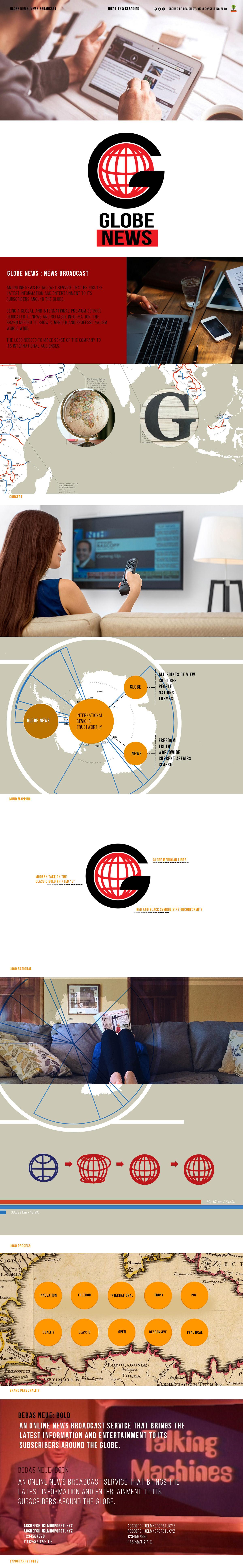 logo branding  identity news media