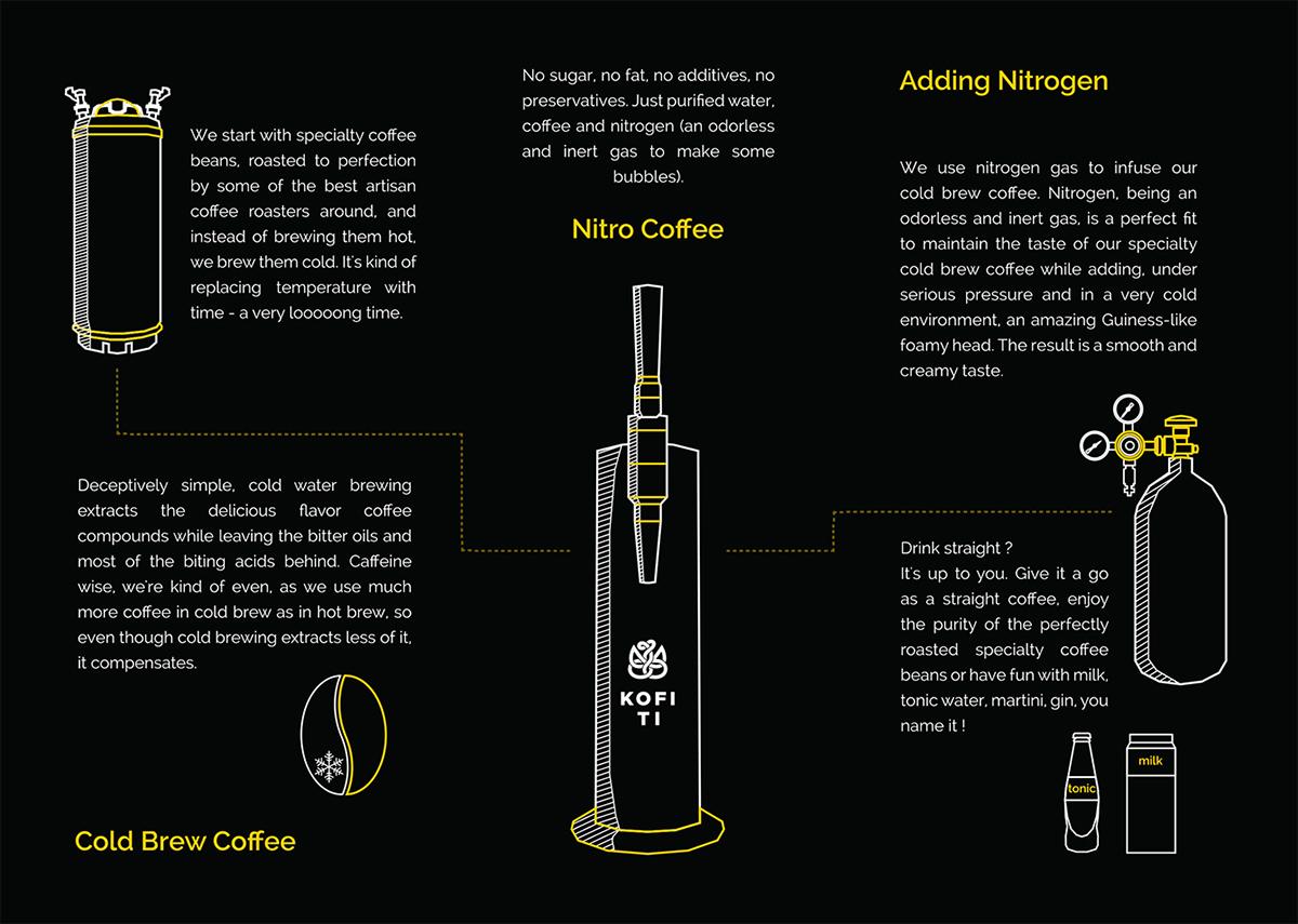 infographic logo Coffee nitro coffee line black monochrome line art