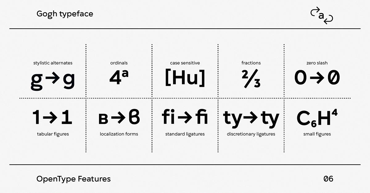 design font geometry type type design typography