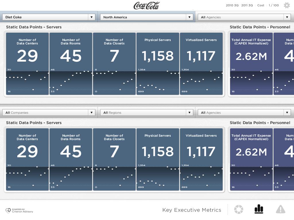 IT Monitoring application