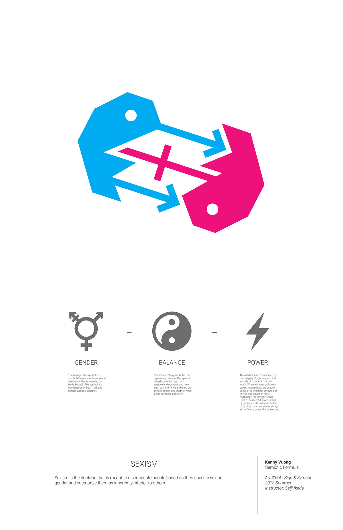 Semiotic Posters On Behance