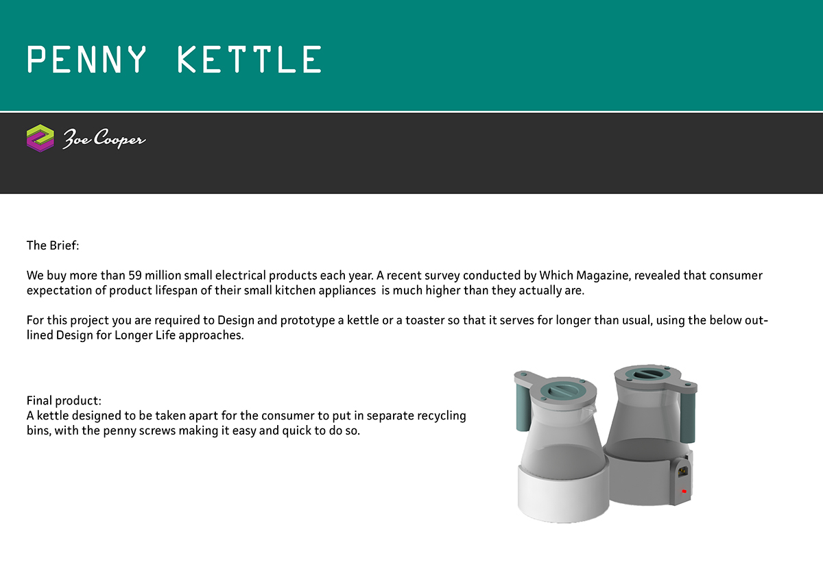 Longer Lasting product - Penny Kettle on Behance