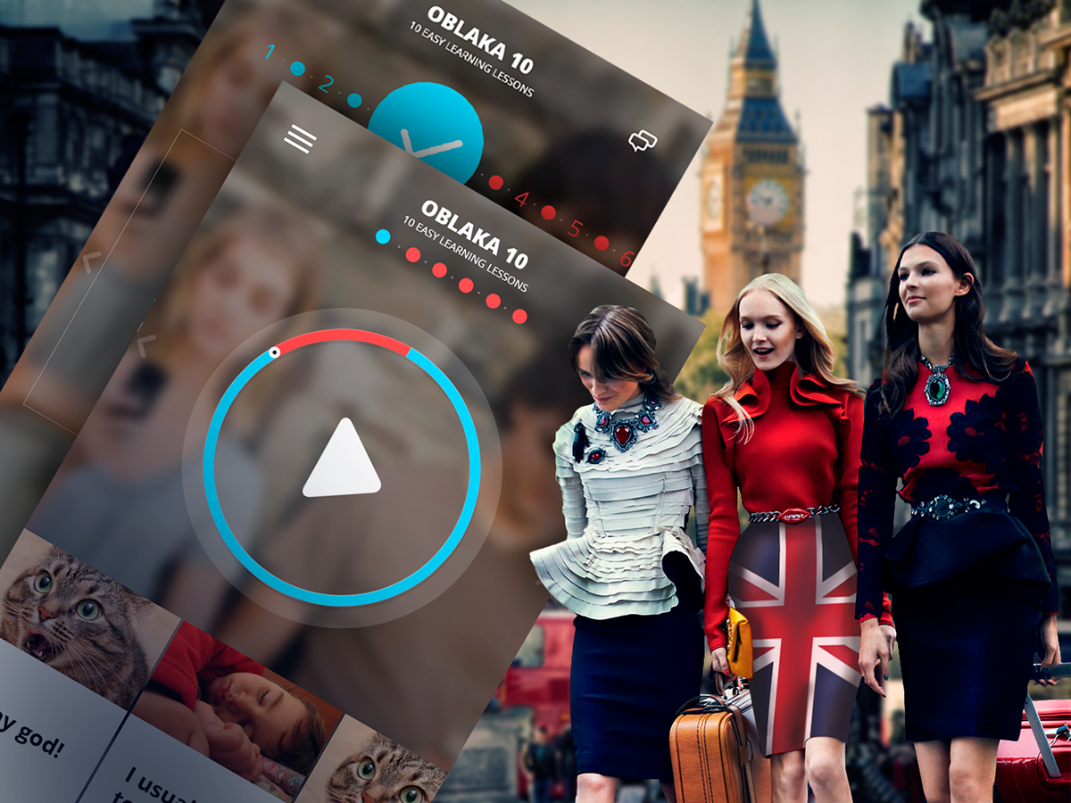 mobile UI design app Usability Analysis design support mobile UX design ui kit iphone ui design Author's support app2world