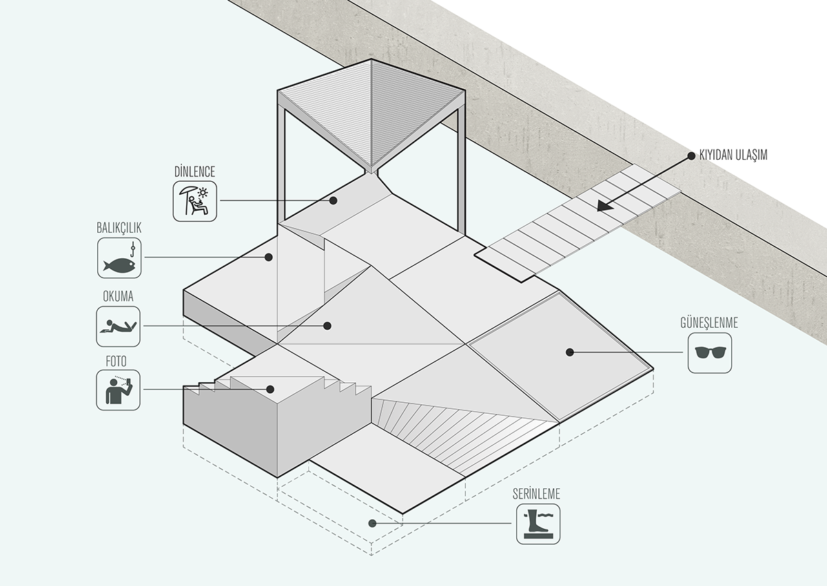Adobe Portfolio istanbul design float water izmir deck