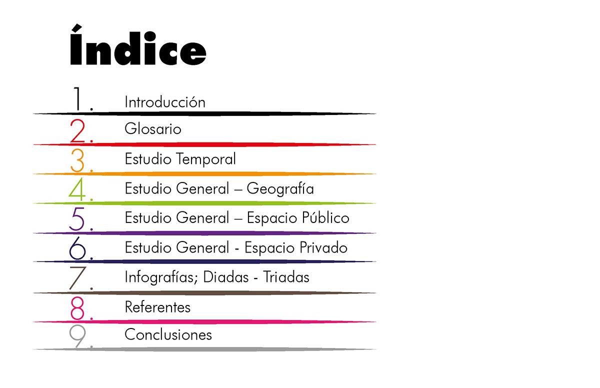 PROYECTO LUGAR 2014-1 LIBRO BLANCO. on Los Andes Portfolios