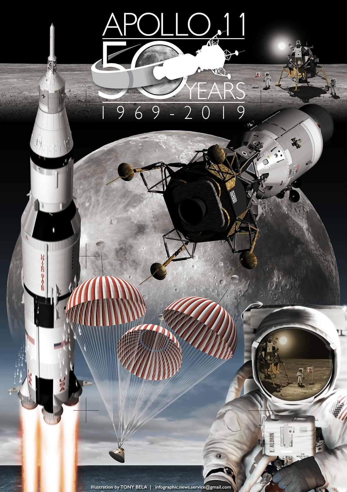 moon landing 2019 funny saiditnet - HD1200×1699
