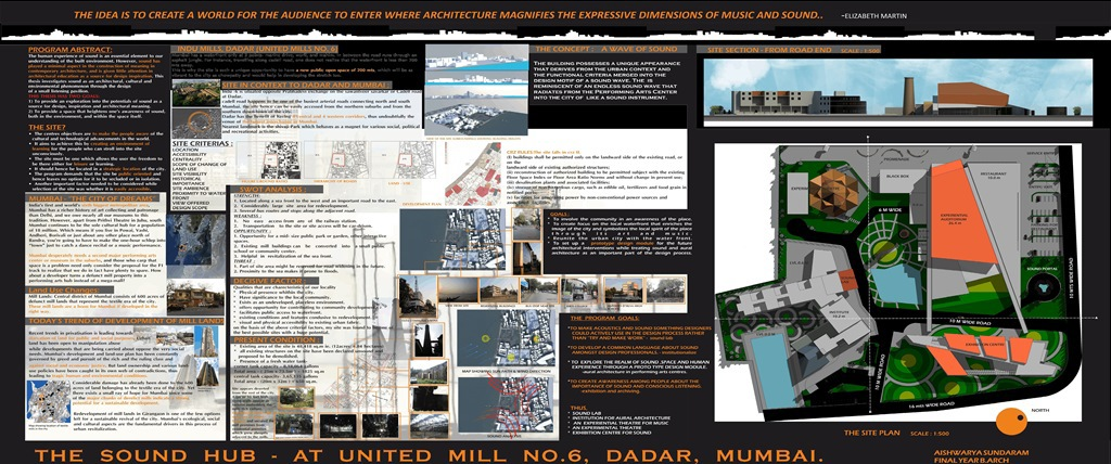 Thesis projects on example of a proposal