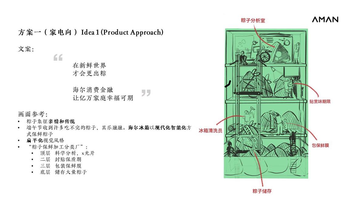 Image may contain: map, drawing and screenshot