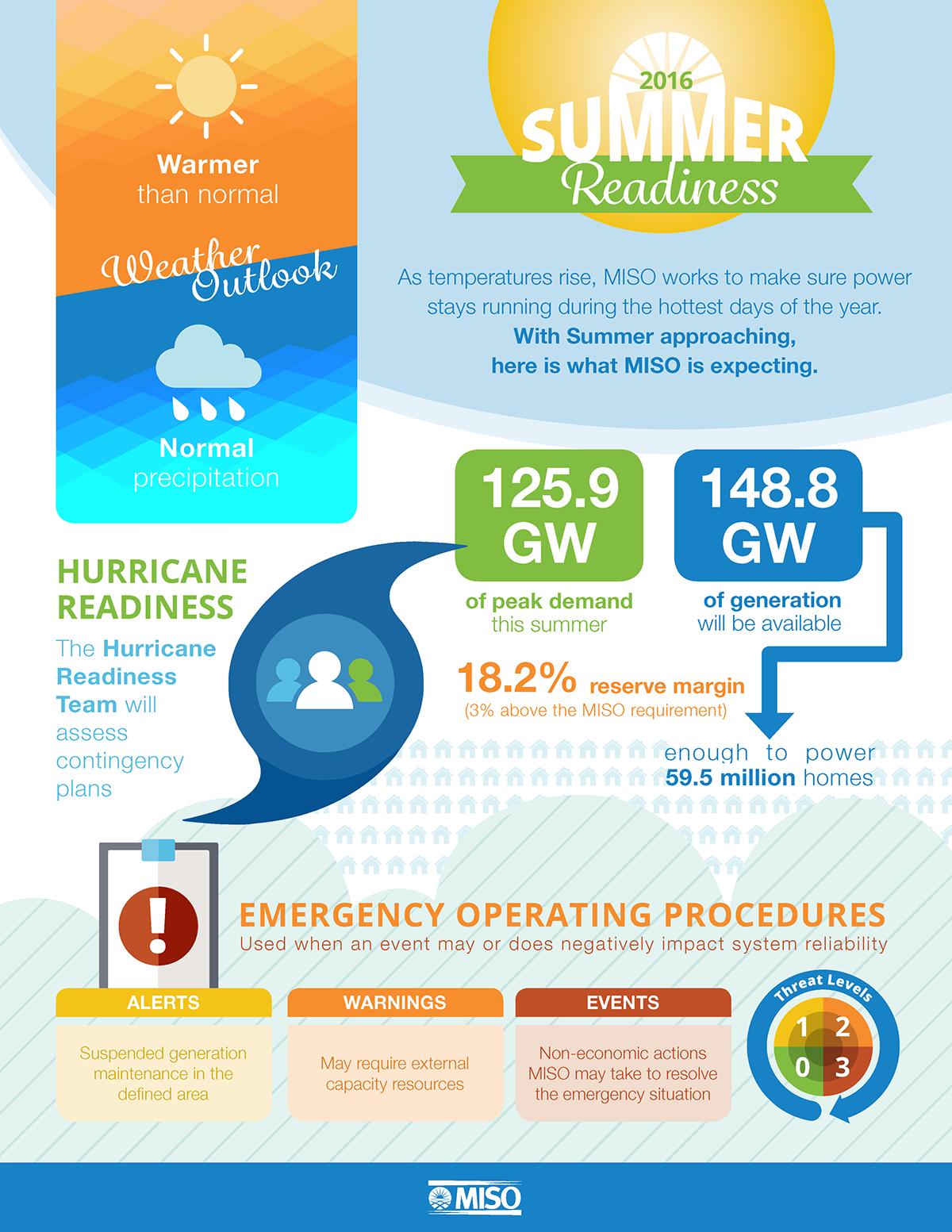 infographic energy