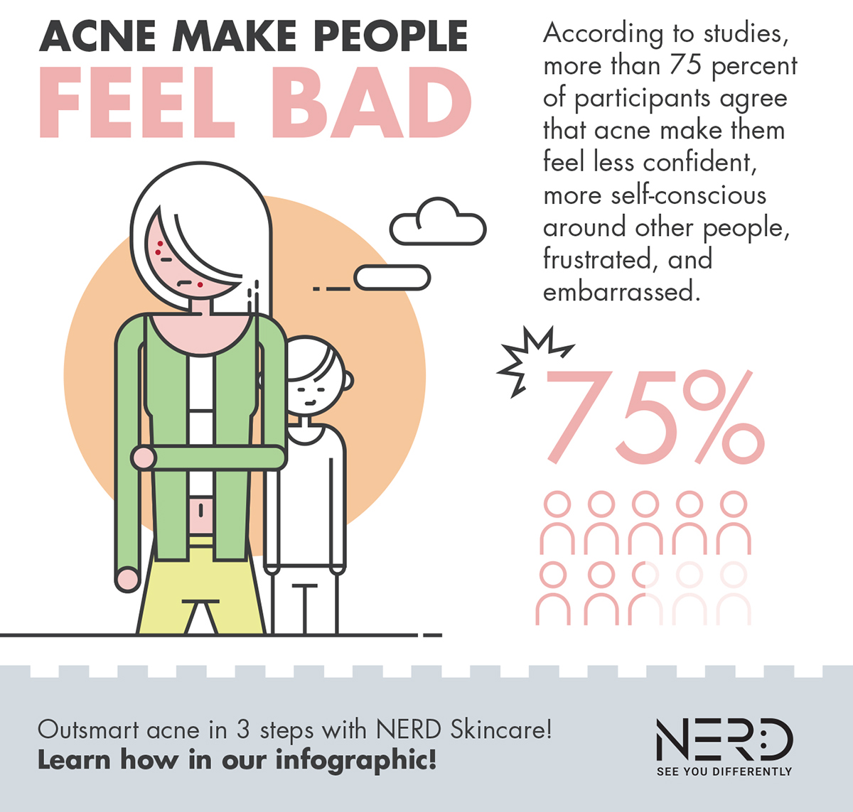 skin care acne infographic Treatment information graphic race