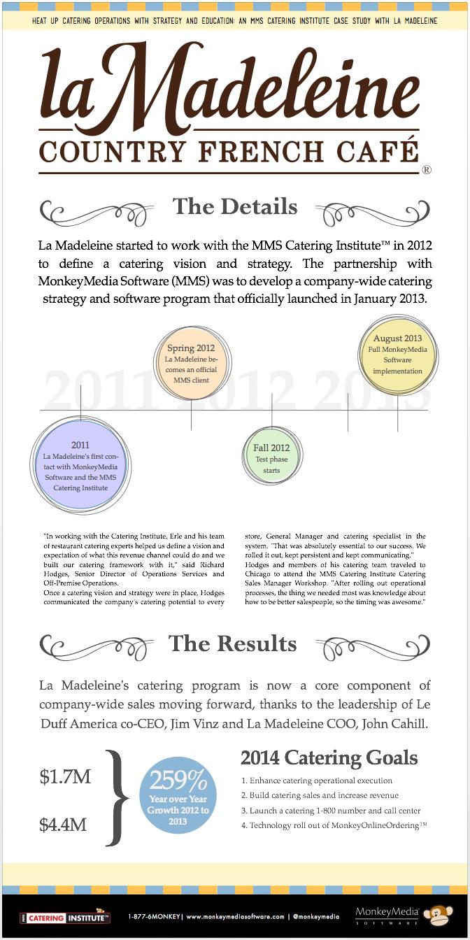 Corporate Design Case Study