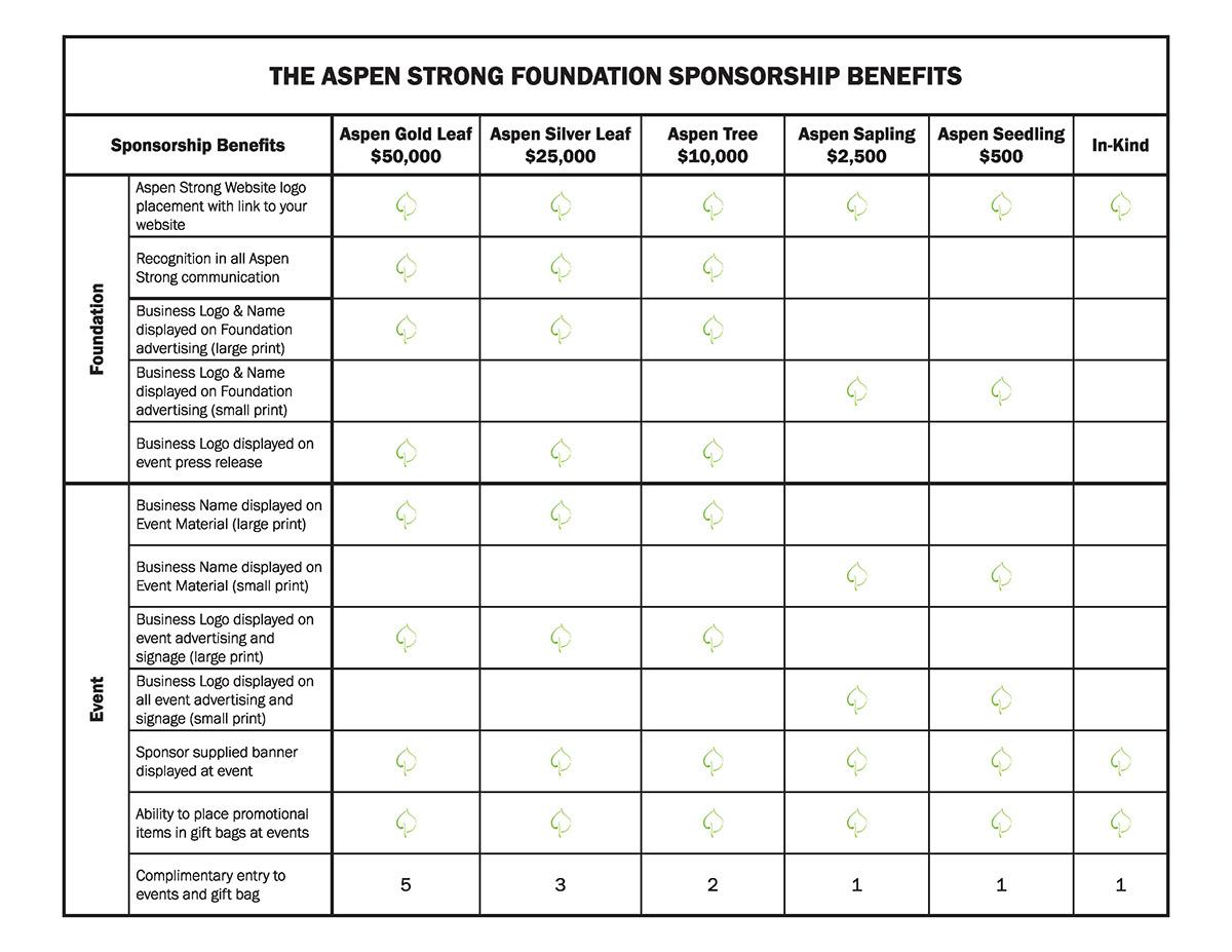 The Aspen Strong Foundation on Behance
