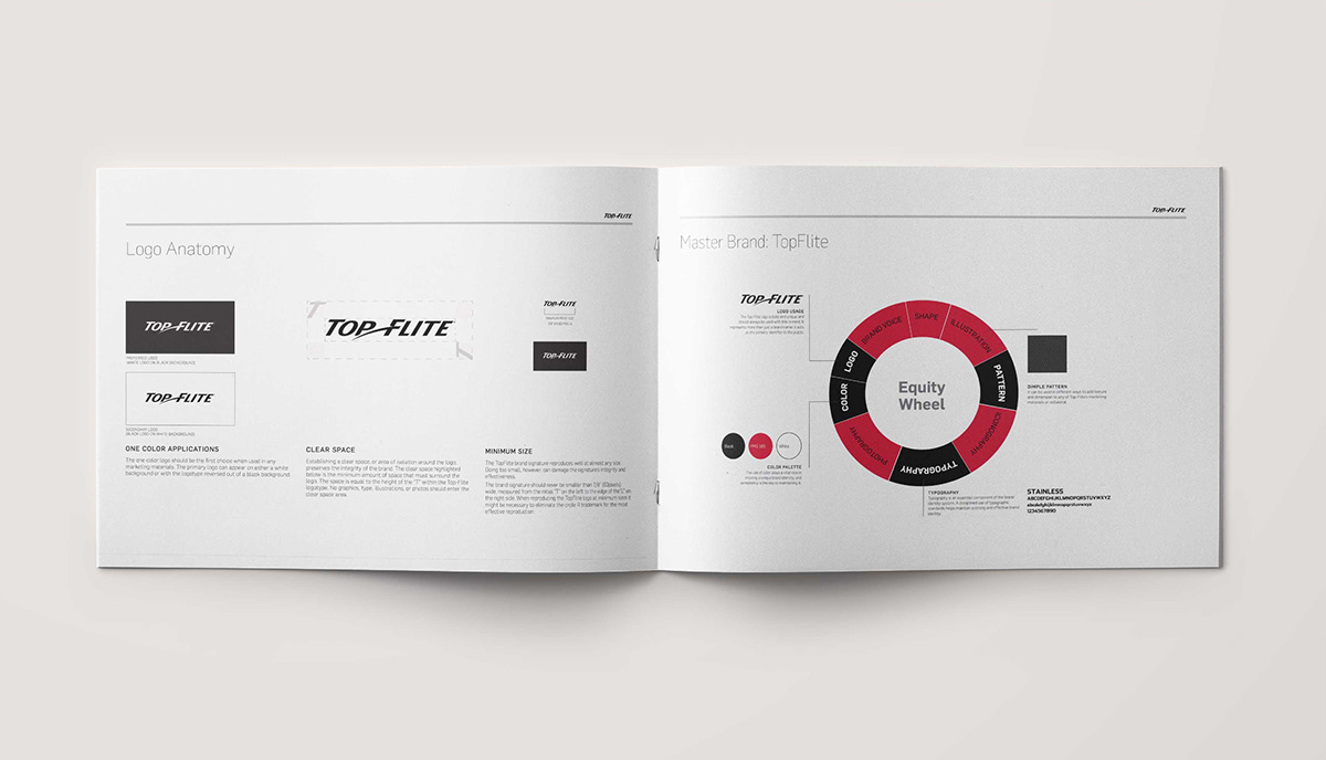 Top Flite Brand Guide on Behance