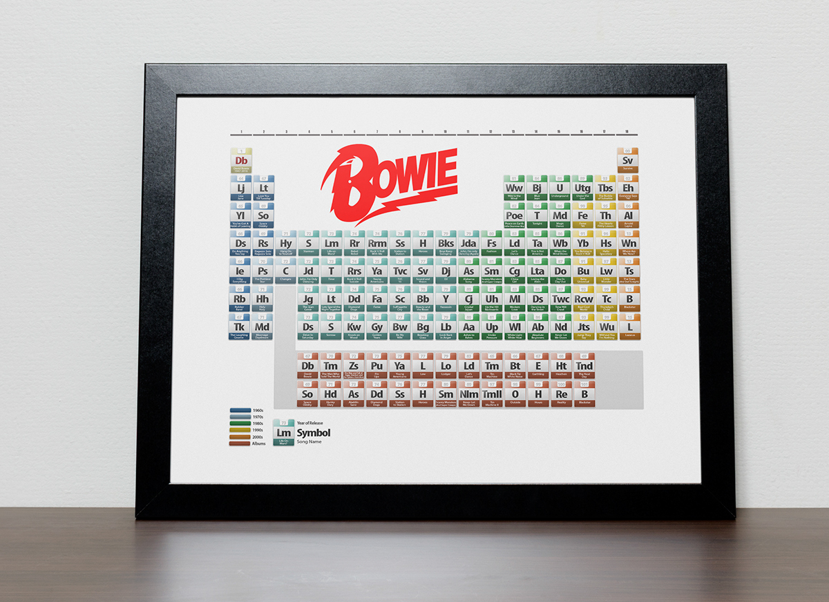 David bowie discography periodic table poster on behance urtaz Choice Image