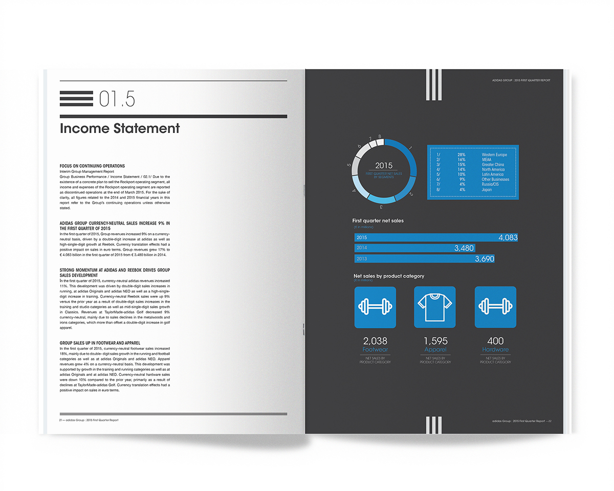 adidas gruppo relazione annuale behance 2015