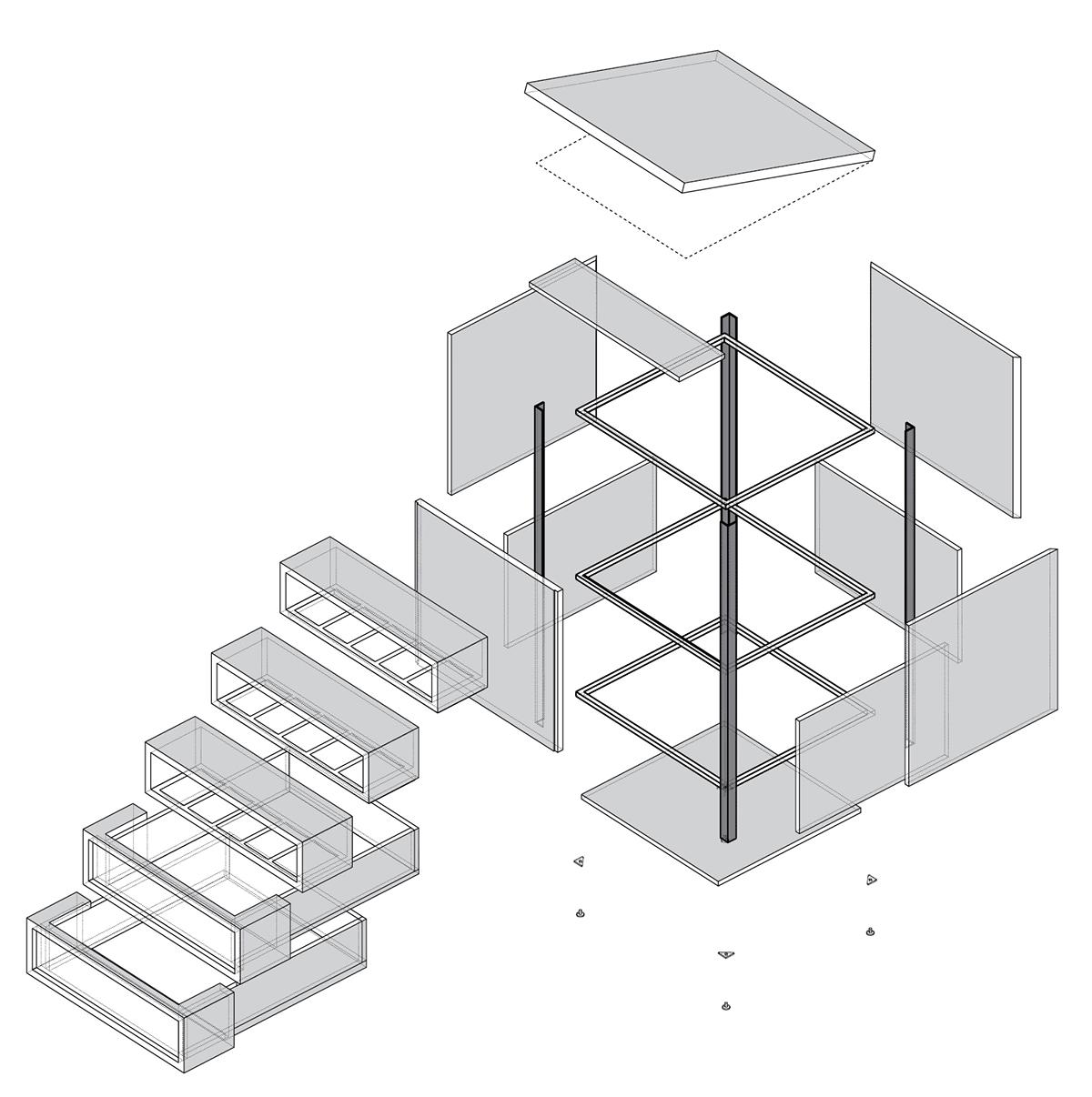agronomic design interior design  furniture design  industrial design  product design