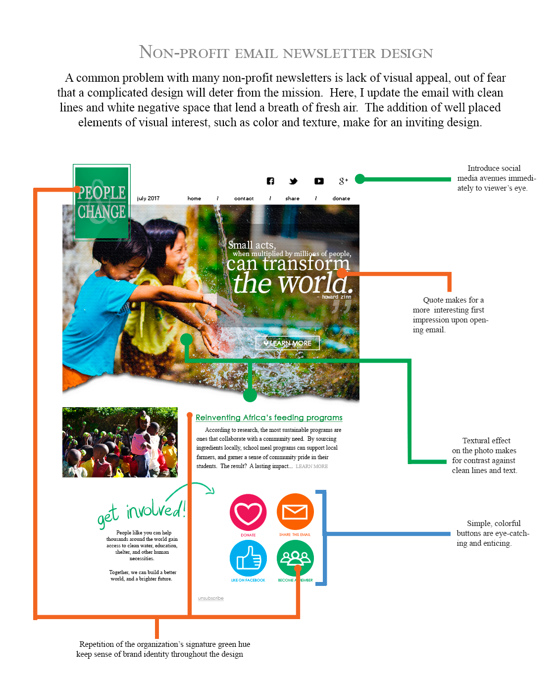 non profit email newsletter on behance