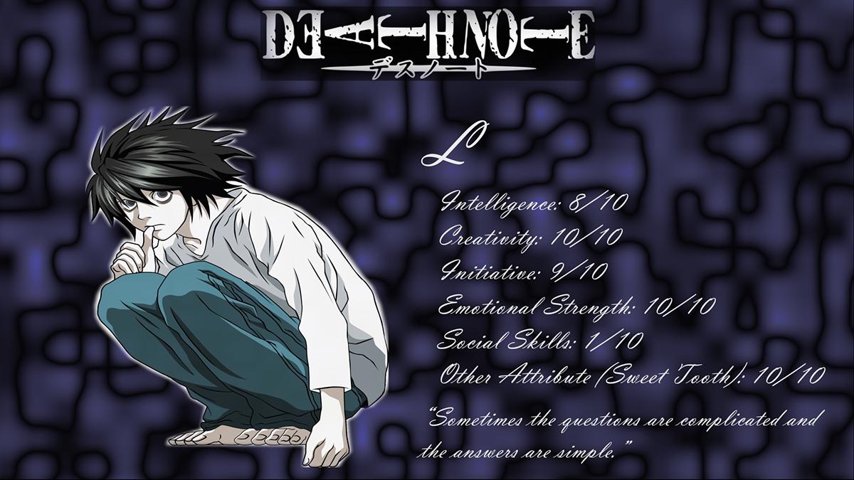 Death Note L Profile On Behance